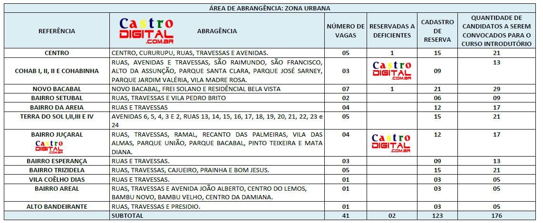 Prefeitura de Bacabal abre seletivo para Agente de Saúde